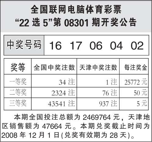 """全国联网电脑体育彩票""""22选5""""第08301期开奖公告"""