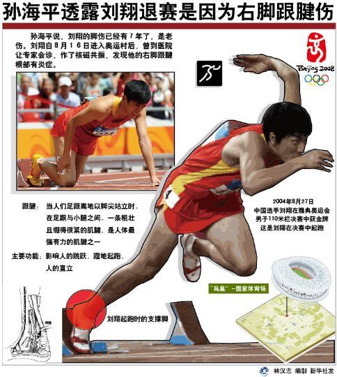 图文-孙海平透露 刘翔退赛是因为右脚跟腱伤