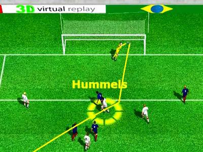 胡梅尔斯头球3D回放