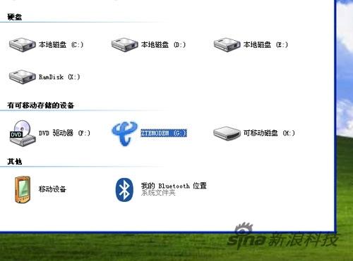 纯美天翼 中兴AC582 3G上网卡评测(2)_数码
