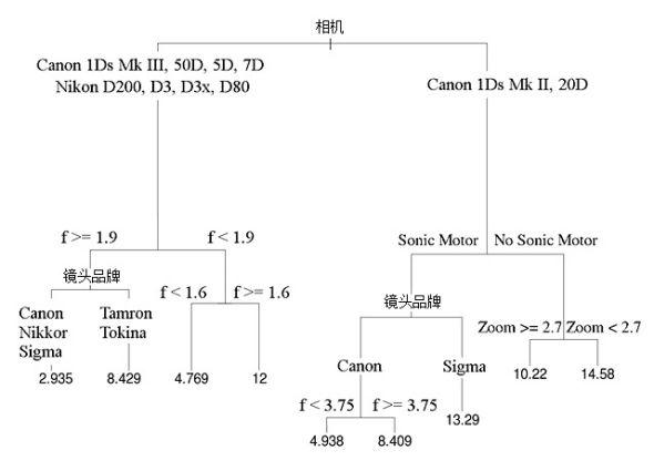 电路 电路图 电子 设计 素材 原理图 590_425
