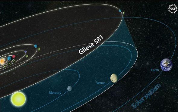 如果将其轨道放置到太阳系内,其轨道将落在金星轨道外侧