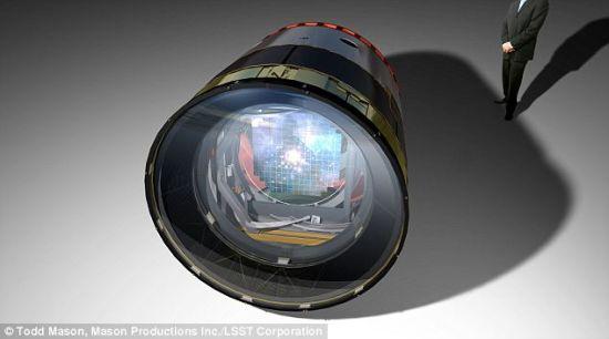 美国为什么要打造32亿像素望远镜拍摄宇宙?