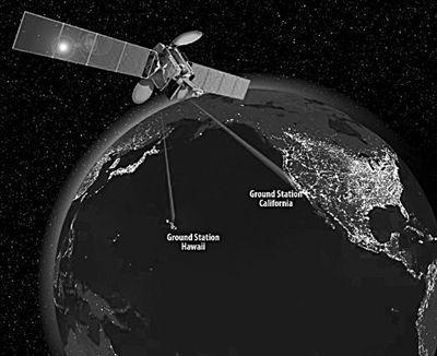 更快将数据从太空传输到地球