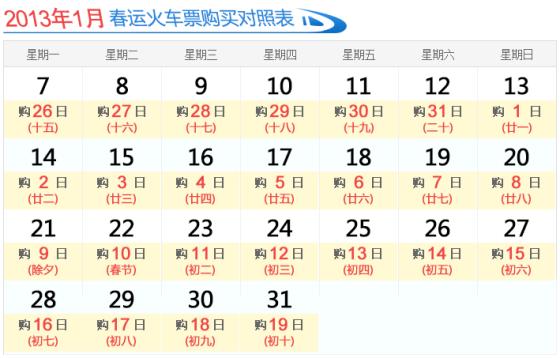 火车票购买对照表