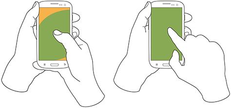 至于36%采用抱握式操作手机的人,他们基本上采用两种方式,一是用大拇指触摸屏幕,一是用食指触摸屏幕,而采用前一种方式的人占到72%,采用后一种方式的人占到28%。