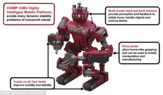 """美国卡内基-梅隆大学研制的四肢机器人""""高智能移动平台""""(CHIMP),拥有与人类相当的力量,可以爬梯子或者使用工具。这款机器人将参加美国国防高级研究计划局的机器人挑战赛,争夺200万美元奖金"""