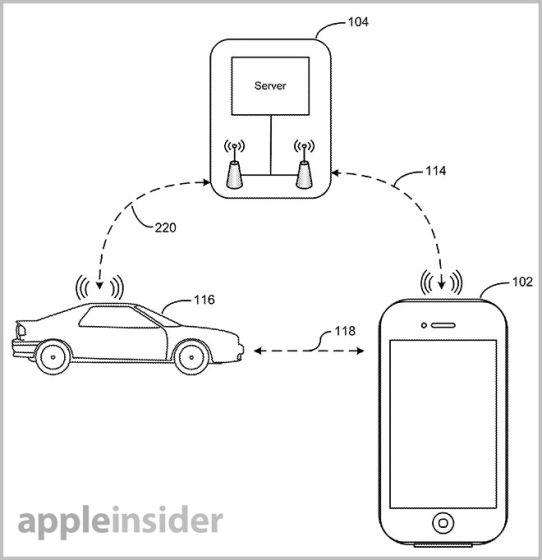 iOS设备将可以与带蓝牙功能的汽车互动甚至控制汽车。