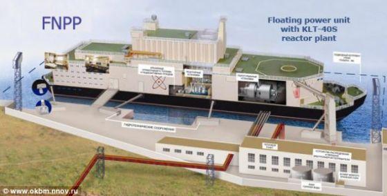 """俄罗斯将在3年内让世界上第一座漂浮核电站""""罗蒙诺索夫号""""投入运营,为偏远地区供电。俄罗斯将建造数座漂浮核电站,这座名为""""罗蒙诺索夫号""""的核电站便是其中的第一座"""