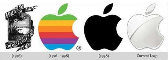 苹果logo的演变