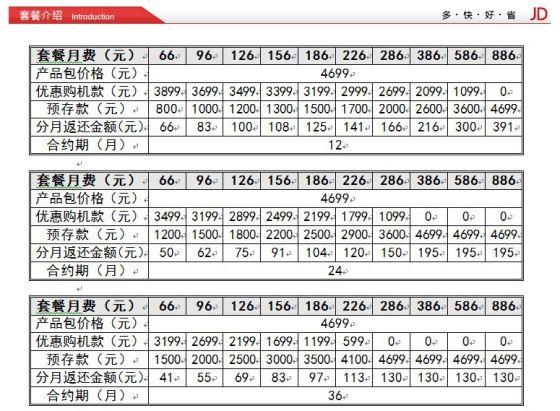 京东商城显示的联通版iPhone 5c 16GB合约机套餐价格介绍