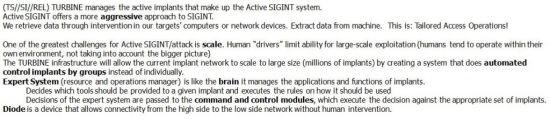 NSA的工具如何拦截通过VPN技术传输的数据