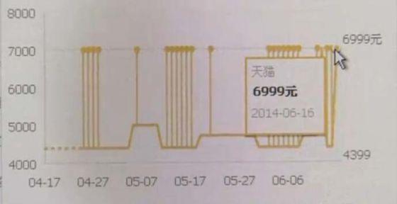 图片截图自上海东方卫视