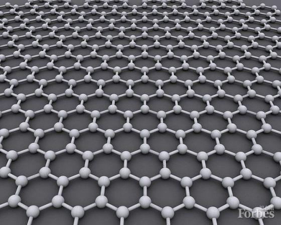 石墨烯的理想晶体结构