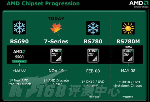 整合主板里程碑AMD中国首发780G全曝光