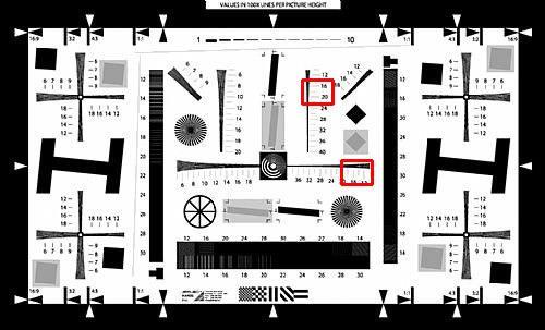 千万像素18X光变尼康长焦相机P80评测(4)