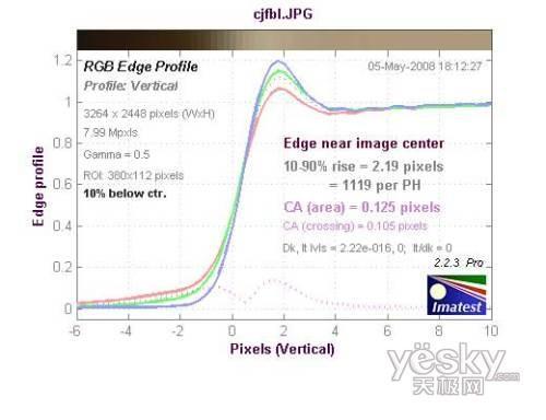 优质屏幕功能多样奥林巴斯FE-340评测(16)