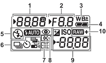褪去低端的外衣宾得新单反K200D评测(5)