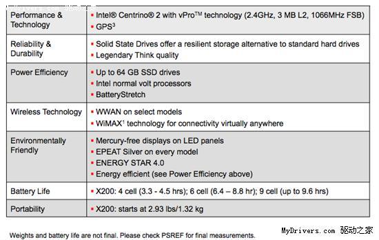 ThinkPadX200/SL全系列新品曝光