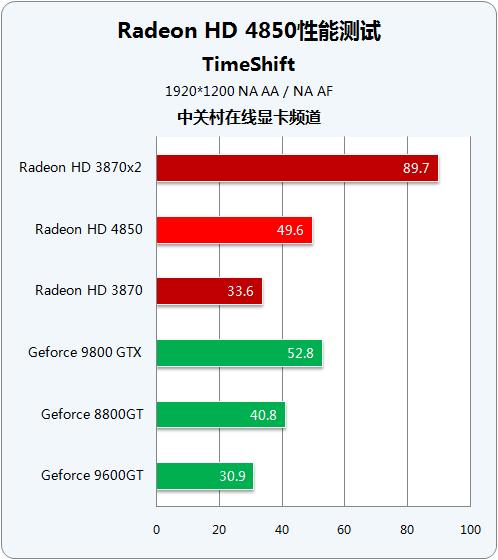 狙击NV中端的奇兵AMD镭HD4850测试报告(16)