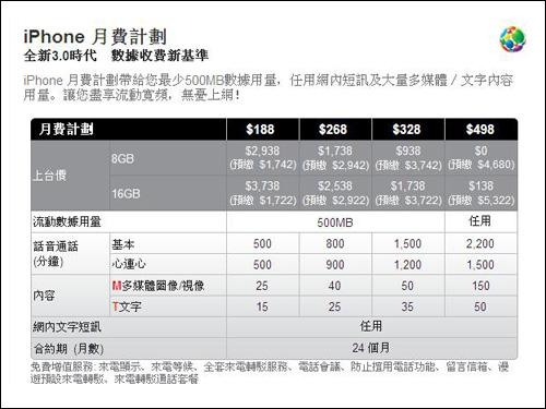 199美元远不够3G版iPhone香港售价公布