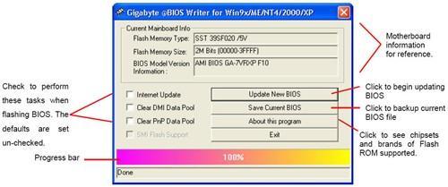 升级BIOS不求人三大主板厂商各有绝招(4)