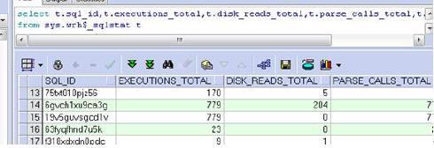 Oracle数据库中最常用的SQL语句