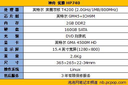 大屏本本新品神舟优雅HP740上市3698