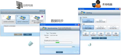 可超频的EeePC华硕贝壳机1101HA详评(7)