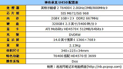 超值HD4570独显本神舟承龙U450评测