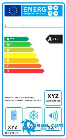 欧盟发布的加贴于冰箱上的a+++级能效标识图片