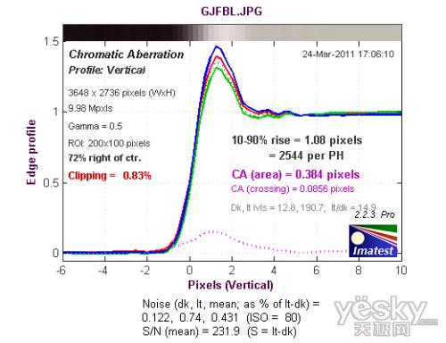 平凡又朴素性能依旧尼康L23详细评测(9)