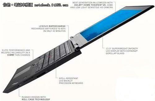 ThinkPad2012CES发新超极本或售800美元