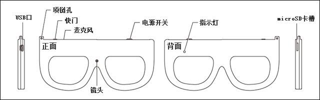 酷产品:FuuviMegane眼镜型间谍相机