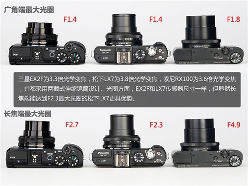 惊喜大过失望F1.4大光圈松下LX7评测