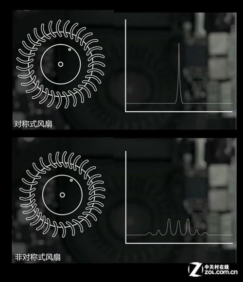 或配独显?13英寸Retina MBP上市预测