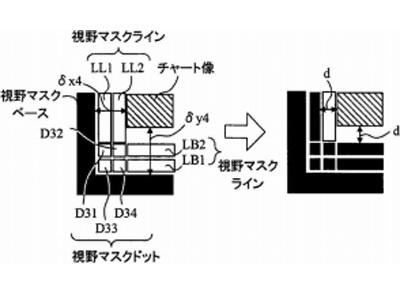 佳能100%視野率小型光學取景器專利公佈
