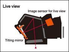 LiveView旋转屏索尼α350和α300惊艳亮相