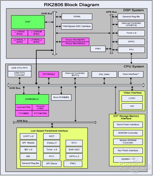 w7u盘安装系统步骤图解