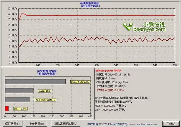 金属狂潮:广颖电通Touch830闪存盘