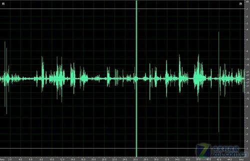 微型小夹子录音笔清华紫光V-P303评测
