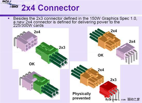 PCI-E规范将支持300W三槽散热显卡
