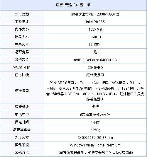 [济南]联想天逸F41限量雪山版促销6899