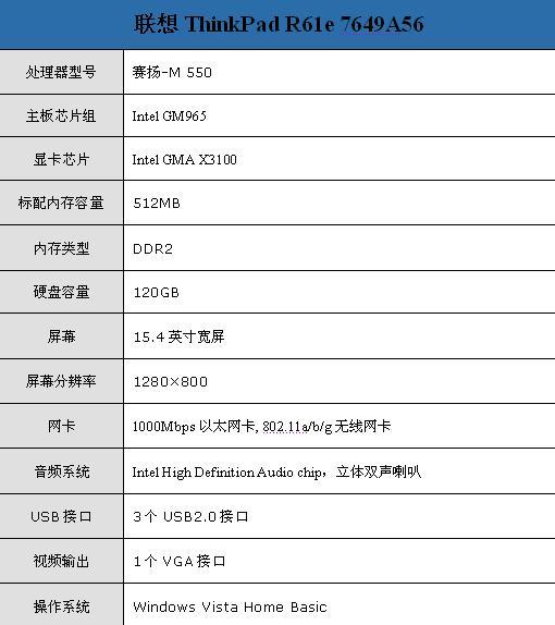 清仓狂甩ThinkPadR61e仅售3399元