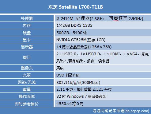 SNB搭配GT525M四千档新机东芝L700评测
