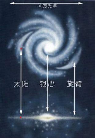 澳科学家测定出银河系厚度达1.2万光年(图)