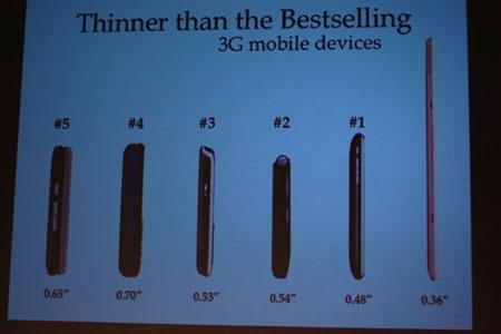 亚马逊新款Kindle电子阅读器亮相(组图)(3)