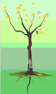 7、解释:黄叶,树枝三个以上,见桃花者易重婚