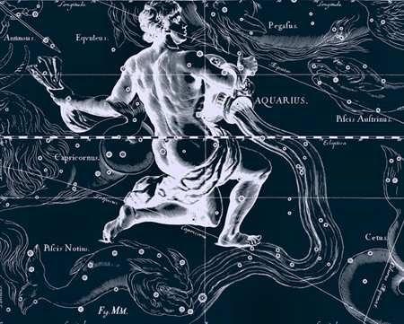 水瓶座星图(图片来源于轻博客)