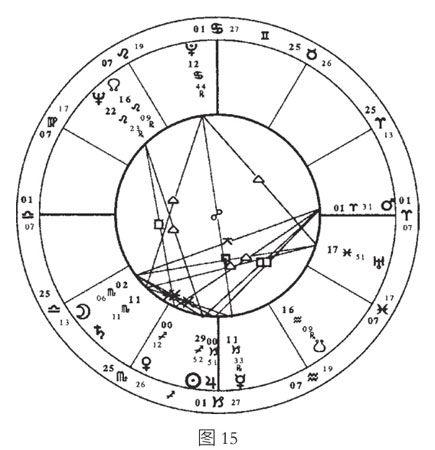 汤森-托雷森公司的星图